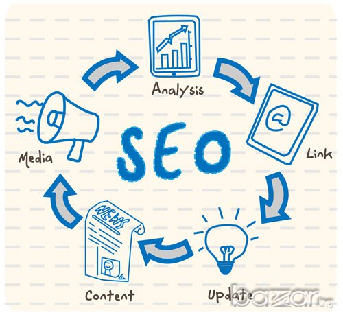 SEO, marketing, advertising - freelance services - UK, USA, CA (Business Opportunities - Marketing &